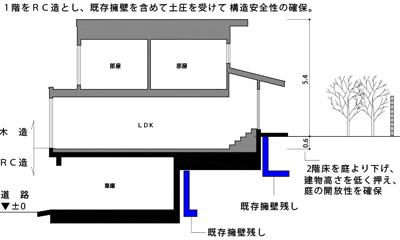 事例イメージ5